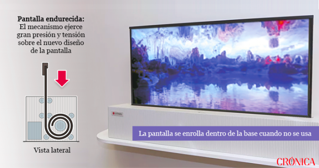 Llega la TV enrollable